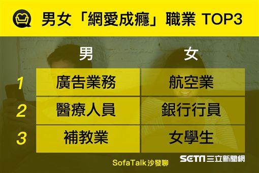 網愛,聊天App,SofaTalk,電愛