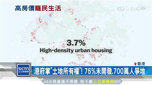 香港房價高居全球第一 專家解密:住宅區僅占港島3.7%SOT