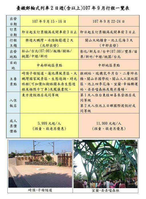 秋季,旅遊,暑假,台鐵郵輪式列車,大鵬灣,台鐵