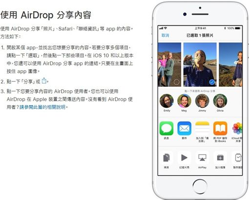 AirDrop,蘋果,iOS,Mac,Apple,照片