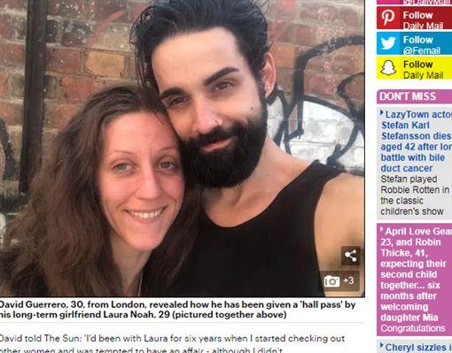 情侶,英國,放風,約會,性關係http://www.dailymail.co.uk/femail/article-6078333/Boyfriend-reveals-given-hall-pass-girlfriend.html