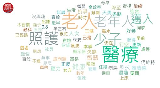 丹麥, 台灣, 失智, 醫療, 長照, 高齡化圖:網路溫度計