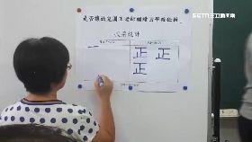 公投罷免師0930