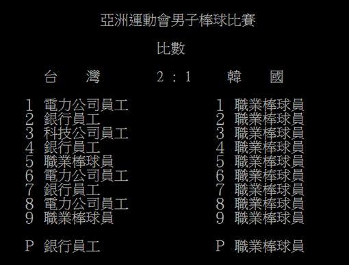 台灣,亞運,韓國,職業,PTT 圖/翻攝自PTT