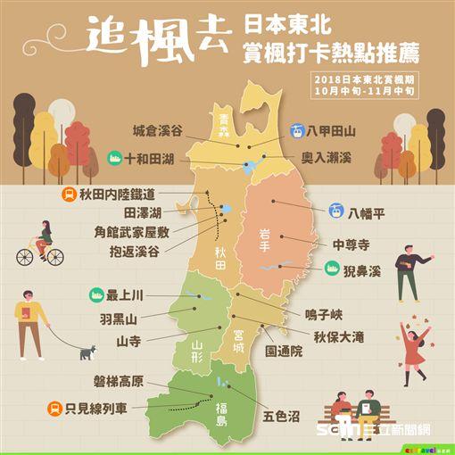 賞楓,日本東北賞楓熱點推薦。(圖/易遊網提供)