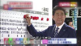 璇.安倍大歷史2000