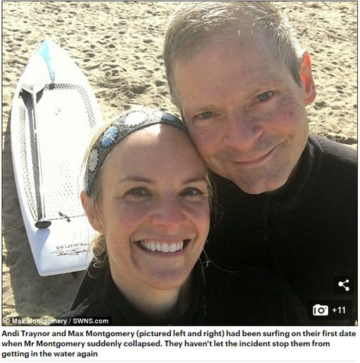 美國,加州,衝浪,CPR,約會,接吻(圖/翻攝自每日郵報)