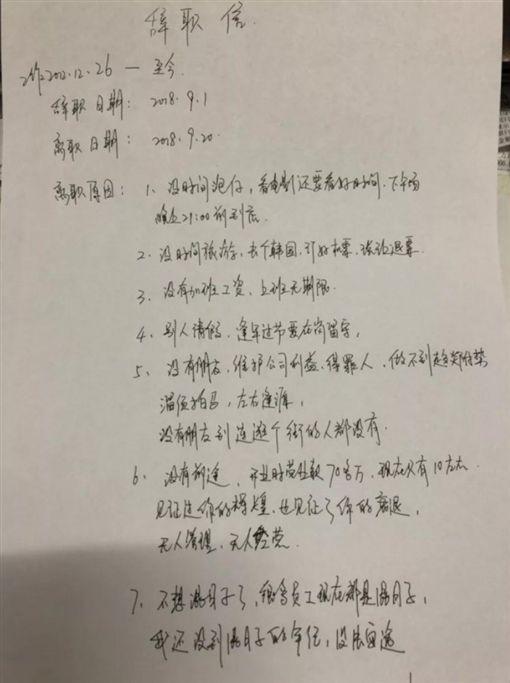 女離職信列「7大辭職原因」 圖/ZAKER新聞