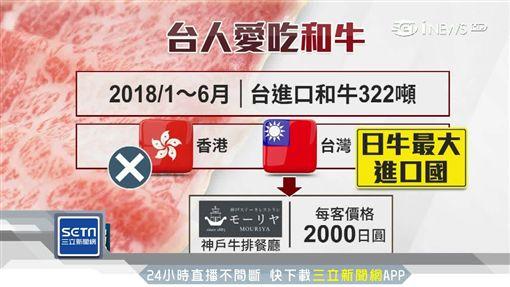 半年進322噸 台成日牛最大進口國SOT和牛,神戶牛排,蘭亭