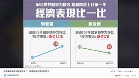 吳敦義拚經濟