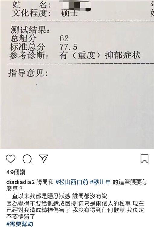 穆川申,前女友日記