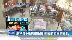 南韓物價、房價雙漲! 韓青年不婚族增加 sot 南韓,結婚,生育率,物價高
