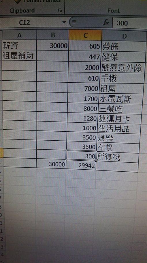 月薪30K一個人真的活不了嗎?(圖/翻攝自爆怨公社)