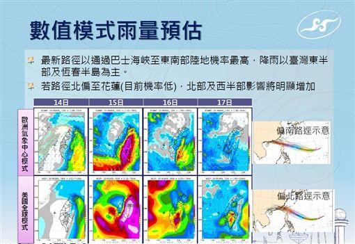 山竹颱風預報路徑。(圖/氣象局提供)