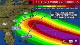 颶風佛羅倫斯撲美東 當局下令撤離逾百萬人(圖/翻攝自每日郵報)