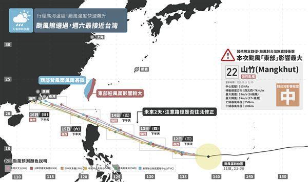 颱風,山竹,山竹颱風,燕子,天氣即時預報
