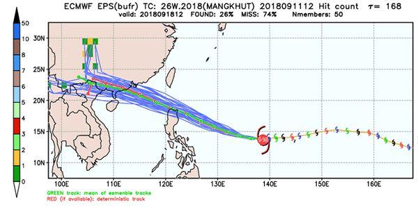 山竹颱風,山竹,颱風,台灣颱風論壇|天氣特急