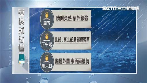 三立準氣象,颱風,山竹