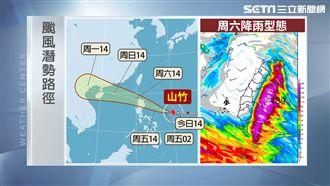 強颱山竹!週六、週日影響台灣將最劇