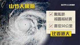 山竹「颱風眼整容」颱風眼比香港大 強度持續增強 SOT 山竹,颱風,海警,吳德榮