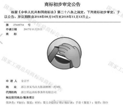 笑哭符號被惡意註冊(圖/微博)
