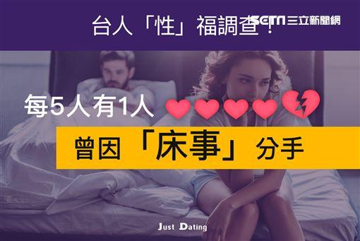 JustDating,交友App,性,床事,兩性