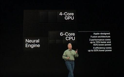 蘋果,iPhone,愛瘋,iPhone XS,跑分
