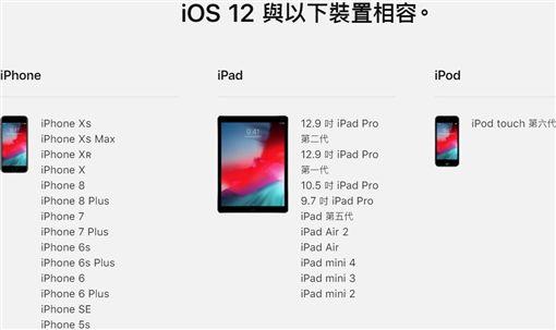 果粉,iOS 12,作業系統,下載,更新