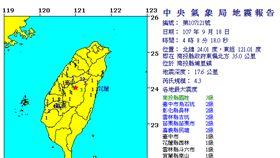 0918南投埔里地震(圖/翻攝自氣象局)