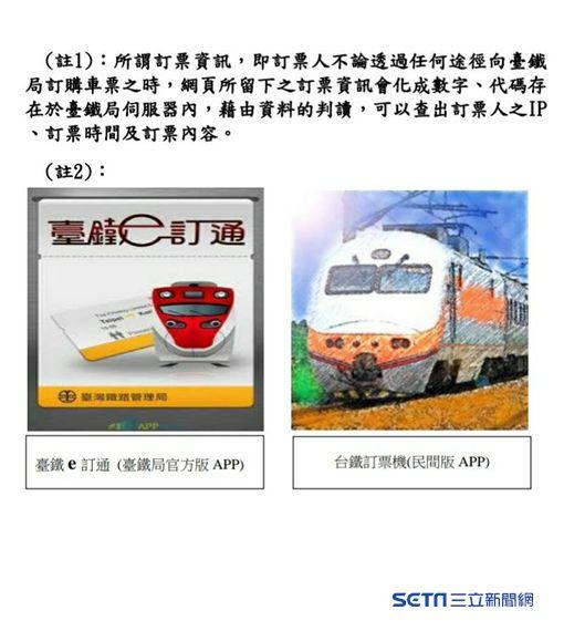 台鐵,APP,訂票,/台鐵局提供