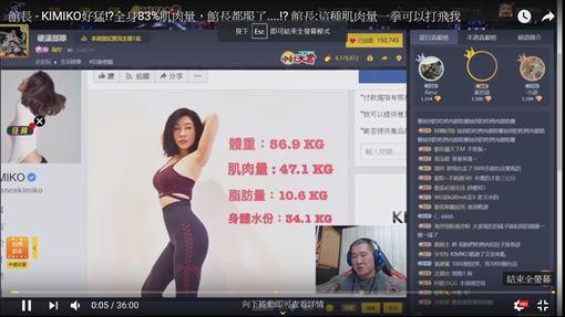 KIMIKO完美身形遭館長陳之漢砲轟 圖/翻攝自臉書