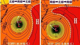 颱風,觀氣象看天氣,潭美,潭美颱風