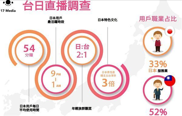 17 Media,日本,17直播,小淳,直播主