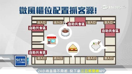 微風台北車站煉金術 櫃位設置有玄機!