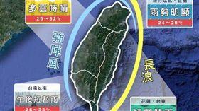 潭美颱風/天氣風險公司
