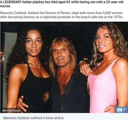 義大利一名花花公子尚凡提(Maurizio Zanfanti)曾睡過6000名女人,被外界稱為「雷米尼的羅密歐」。日前他與23歲女遊客車震大戰,沒想到在高潮之際突然心臟病發倒下「絕頂生天」,享年63歲。(圖/翻攝自太陽報)