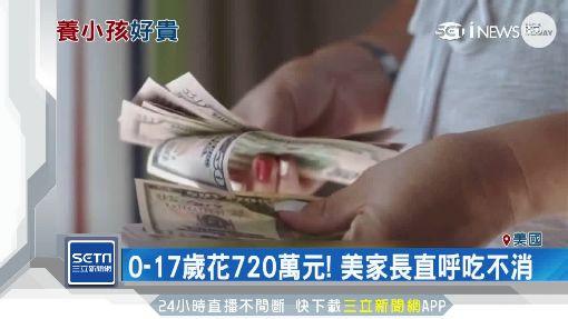養孩子有多貴?美調查:到17歲需720萬元