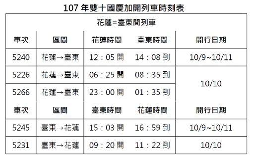 雙十,國慶,花蓮,煙火,台鐵,加開,列車,/台鐵局提供