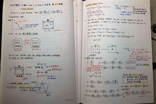 交大男大生上課筆記讓網友看了直呼「戀愛了!」(圖/翻攝Dcard)