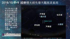 天文館,台北天文館,天龍座,流星雨,國慶 圖/翻攝自臺北天文通臉書
