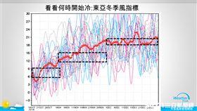 天氣風險公司總監賈新興分享變冷時間圖。