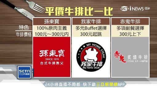 台灣平價牛排始祖 孫東寶重返市場!