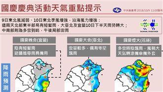 國慶慶典活動多 一圖看懂天氣重點