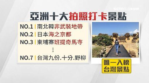 亞洲十大打卡景點 台灣北海岸入榜居第7
