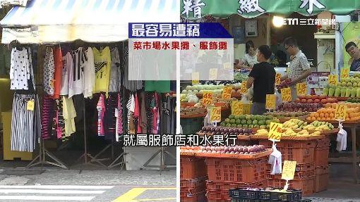 菜市場被偷前3名!水果、服飾、雜貨店
