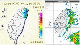 東北風稍減弱回溫 東北部有較大降雨