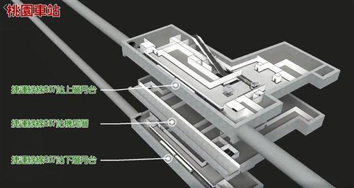 桃園鐵路地下化模擬影片(桃園車站)圖/翻攝自桃園捷運 Taoyuan MRT臉書