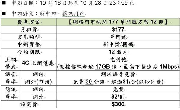 電信,亞太電信,4G,177雙飽,網路門市