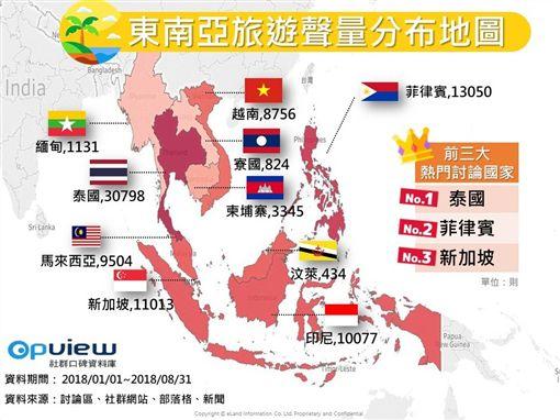 旅遊,東南亞,OpView,社群口碑資料庫