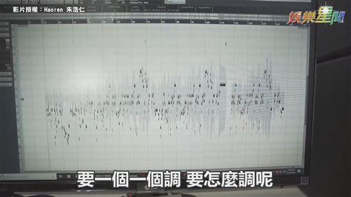 Haoren 朱浩仁 授權